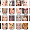機械学習用の顔画像データセットのつくり方【Python】